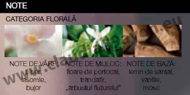 note-parfum-TTF-forever