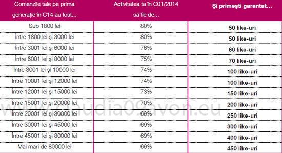 activitate-c01